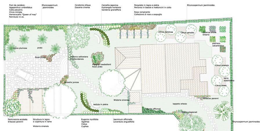 Giardino sull etna daniele spitaleri for Planimetria giardino