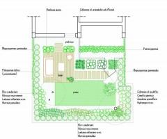 Giardino privato catania progetto giardino privato - Progetto giardino privato ...